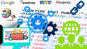 Поведенческие факторы сайта